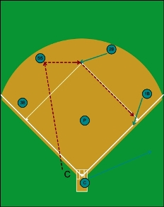 6-4-3 double play