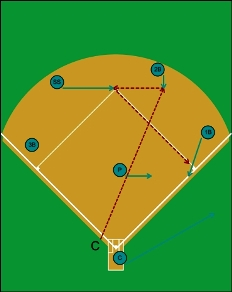 4-6-3 double play