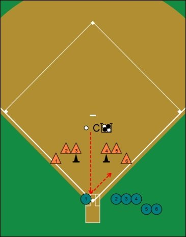 bunt placement drill