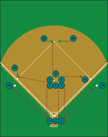 6 pitcher drill