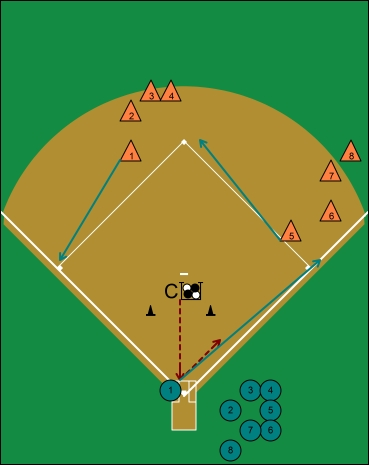 bunt recognition baserunning drill