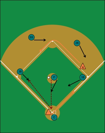 bunt and run, runner on first