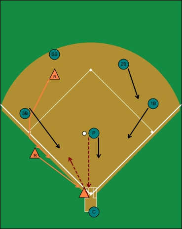 offensive situations, double squeeze