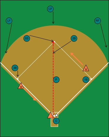 second base cut