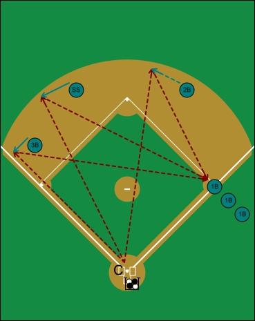 firstbaseman pick drill