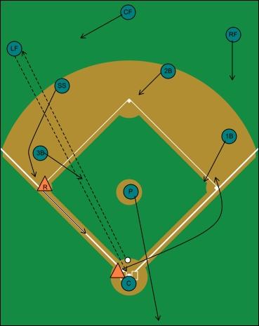 fly ball left field, runner on third
