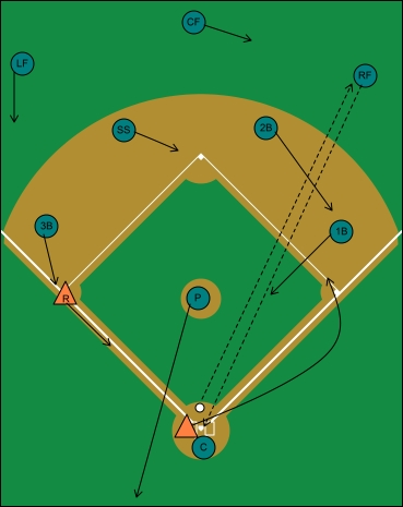 single cutoff, runner on third