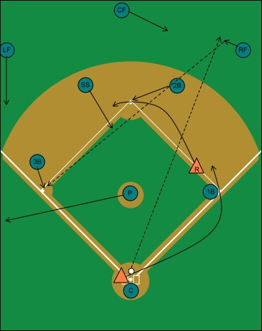 single right field, runner on first