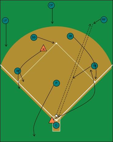 single right field, runner on second