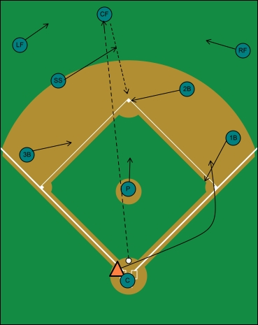 single to center, no runners on