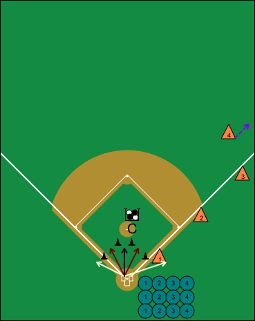 small ball bunt competition drill