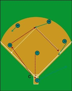 5-4-3 double play