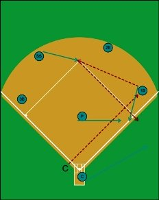 3-6-3 double play