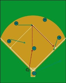 1-6-3 double play