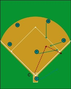 triangle play bunt