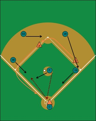 bunt and run, runners on first and second