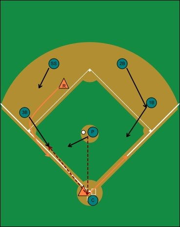 bunt and run, runner on second