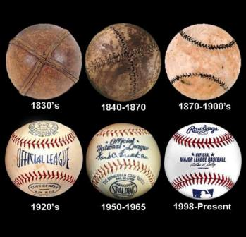 Evolution Of The Baseball