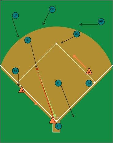 first third throw shortstop