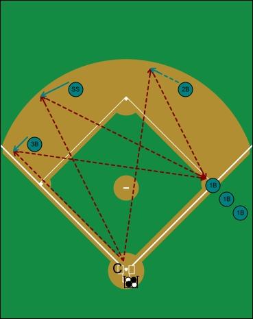 first baseman pick drill