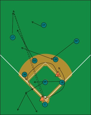 extra bases left field, runner on first