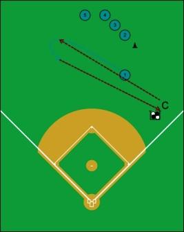 fielding fly ball hit over head