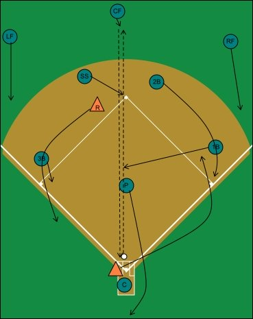 single center field, runner on second