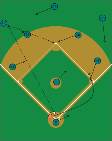 single to left, no runners on