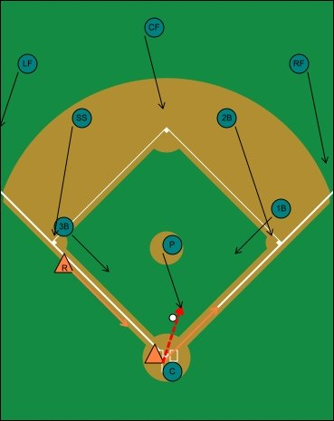 suicide squeeze and safety squeeze