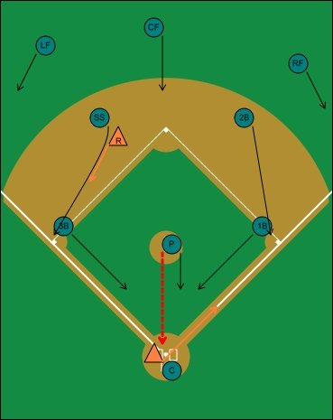 sacrifice bunt wheel play