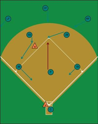 Wheel Play, Back Door Pickoff