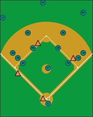 Positioning possibilities for infielders