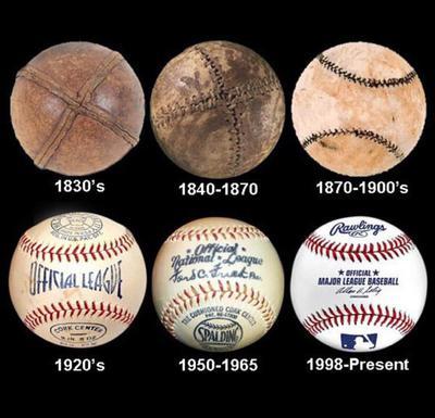 Evolution Of The Baseball