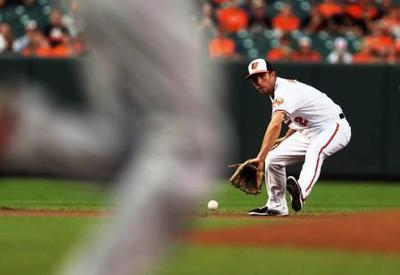 What constitutes a fielding error?